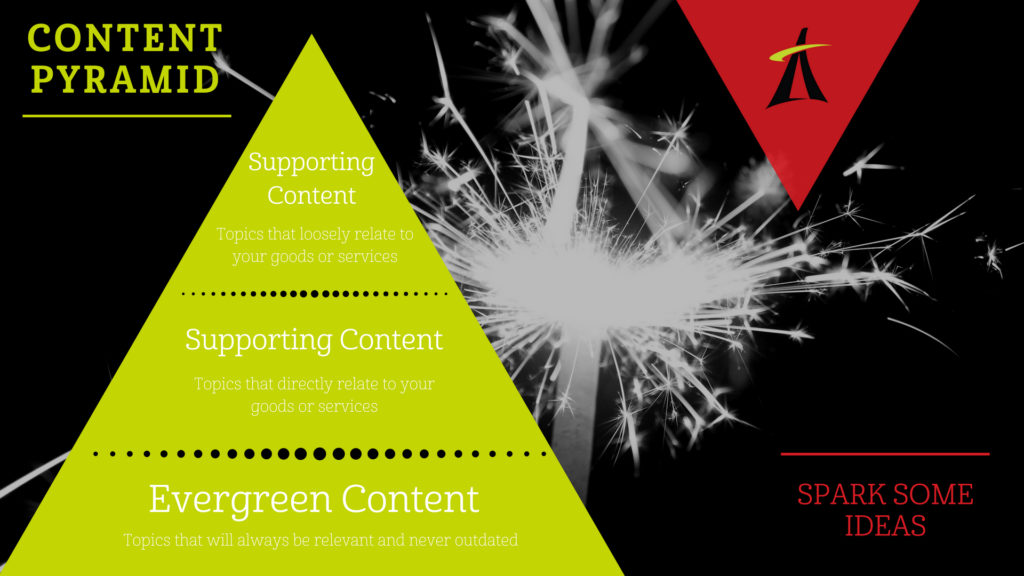 tower marketing content pyramid for content marketing planning